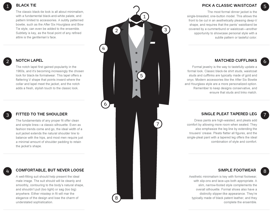 What makes a great tuxedo